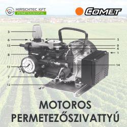 motoros_permetezoszivattyu
